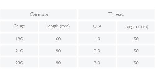 monofilament thread | Elionce Rejuva Lift 2 PDO Thread Lift Treatment PDO